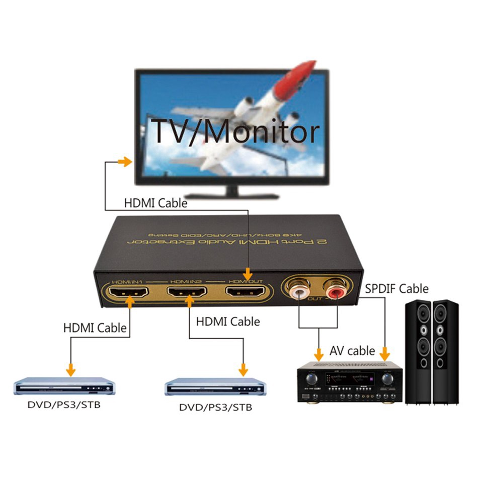 hot★Version 1 4 To High Definition Multimedia Interface + Audio Separation