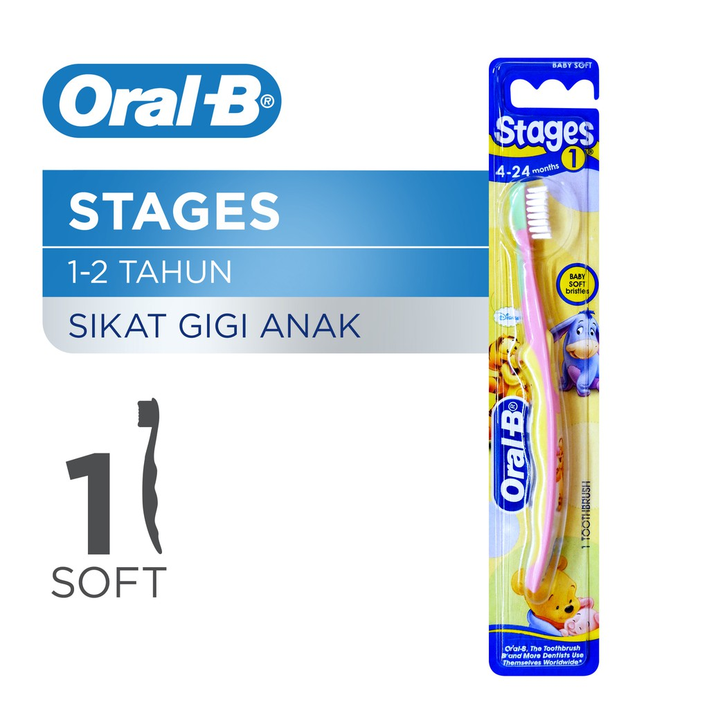 Perapi Gigi Behel TRAINER ALIGNMENT Original  c93b5b3e8a