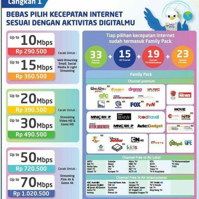 Mnc Play Internet Tv Kabel Shopee Indonesia